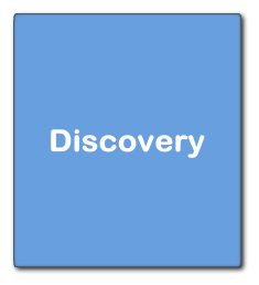 DiscoveryBox